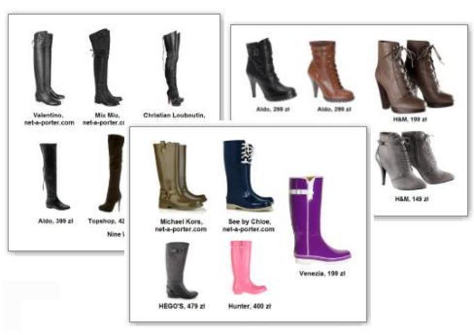 Modne buty na zimę – oceń obowiązujące trendy!
