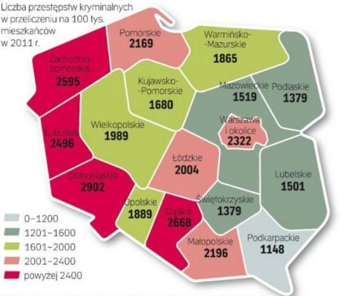 przestępczość w Polsce